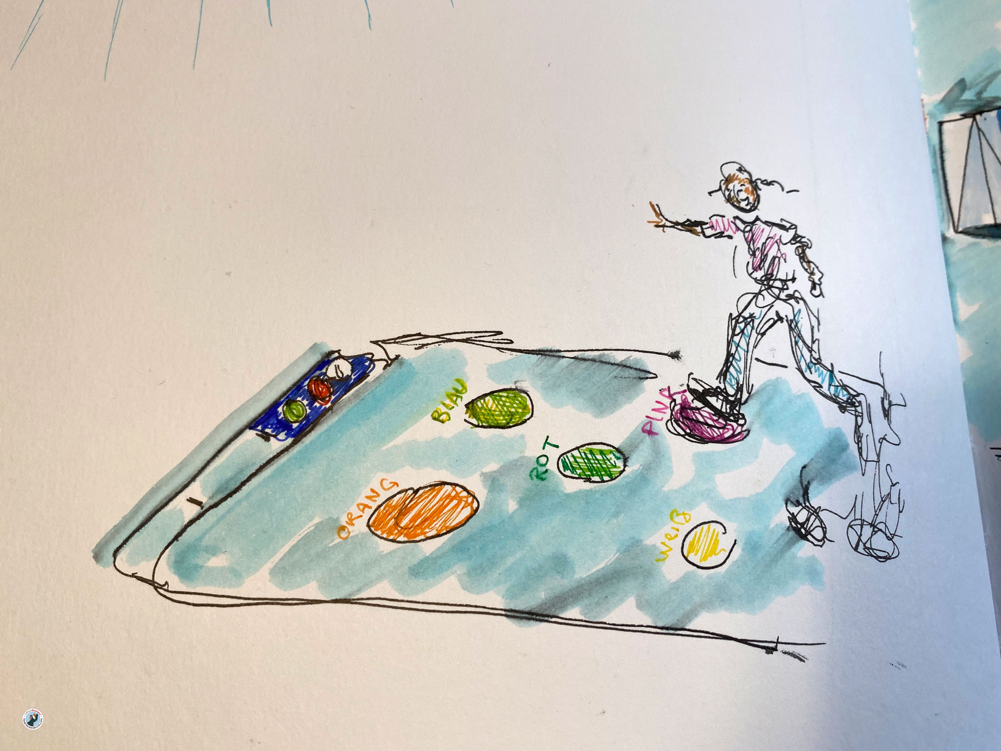 This is a preliminary sketch for an activity in the experimenta in Heilbronn. A girl is jumping on color dots on an oversize activity screen.